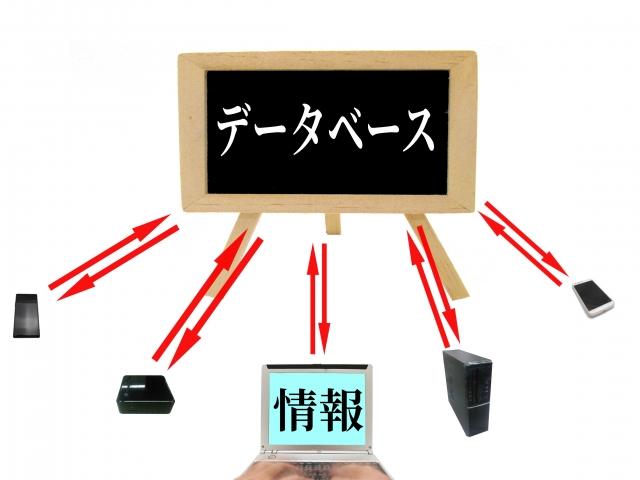 eラーニングシステム iroha Board