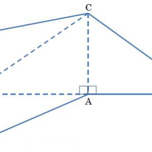 連立方程式の解き方(加減法)