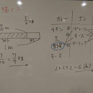 茨城県立高校入試 数学 総括